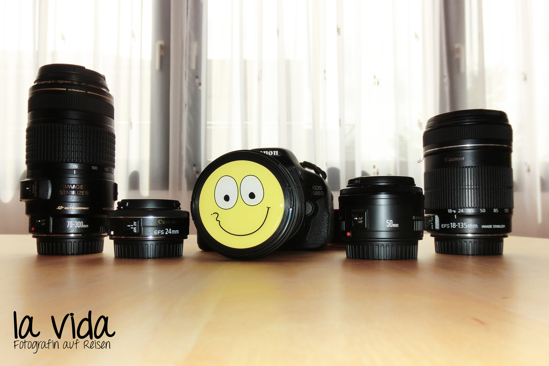 Meine Kamera mit Objektiven
